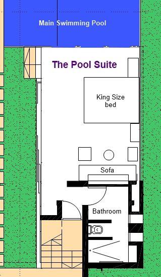 Vila Sofia – Floorplans – The Pool Suite